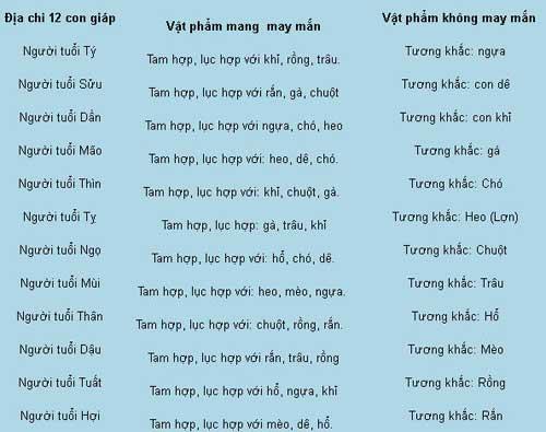 Phong-thuy-hoan-hao-cho-ban-lam-viec-4