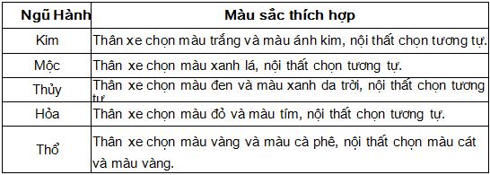mau sac thich hop(1)